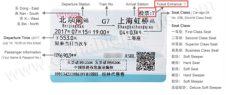 Train number on a Chinese train ticket